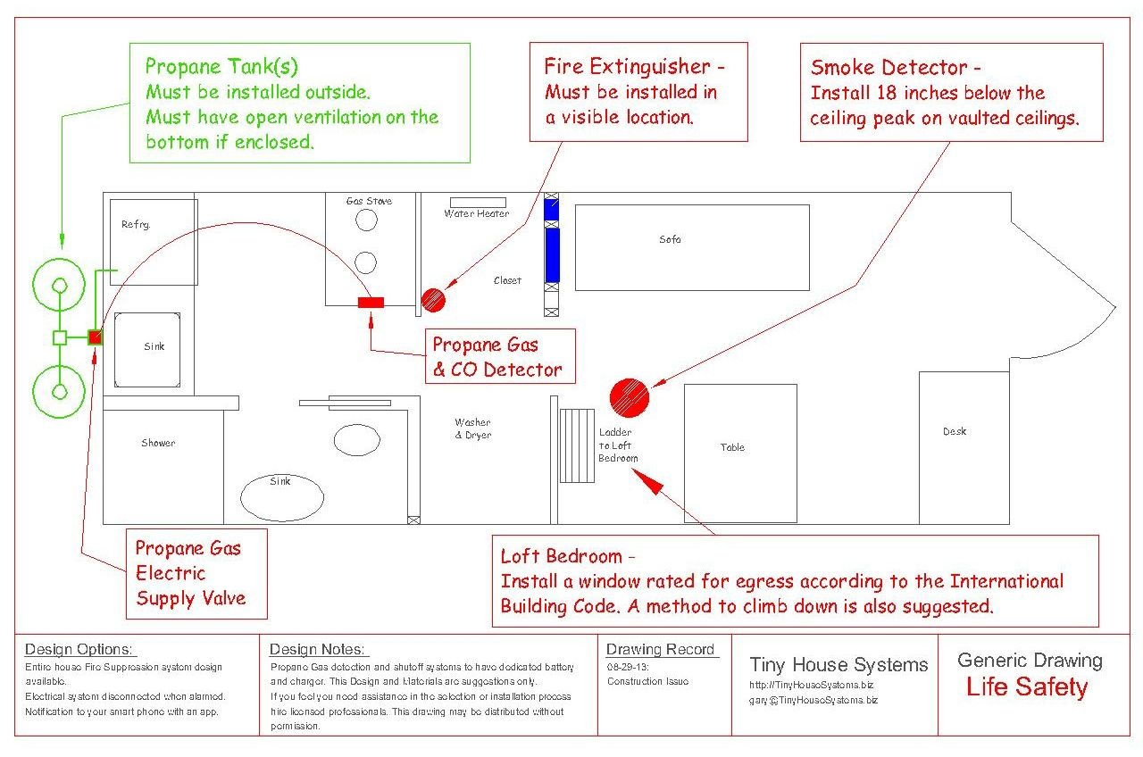Tiny House Life Safety Systems Drawing This is to assist