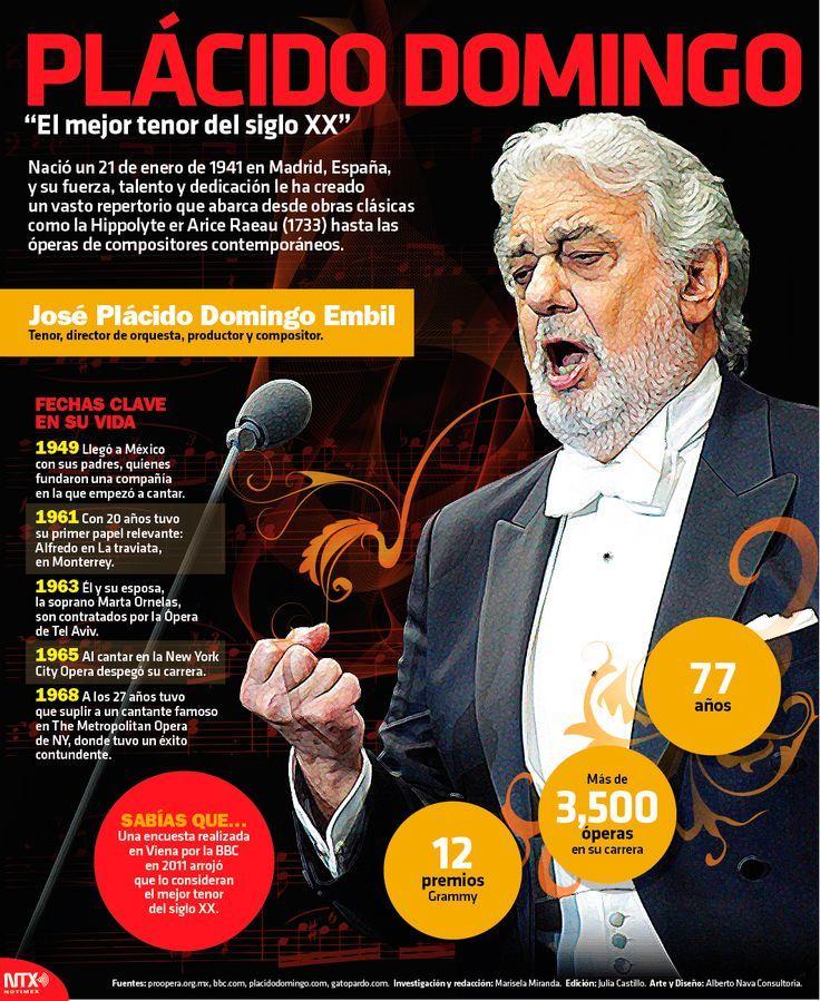 580 Ideas De Tenores ópera Cantantes De Opera Musica