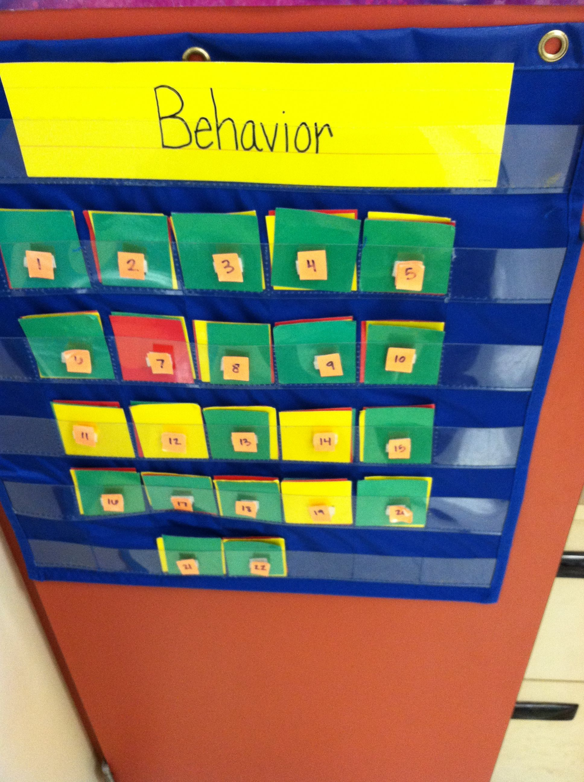 Red Green Yellow Card System Classroom Management Strategies Whole Brain Teaching Classroom Management Plan
