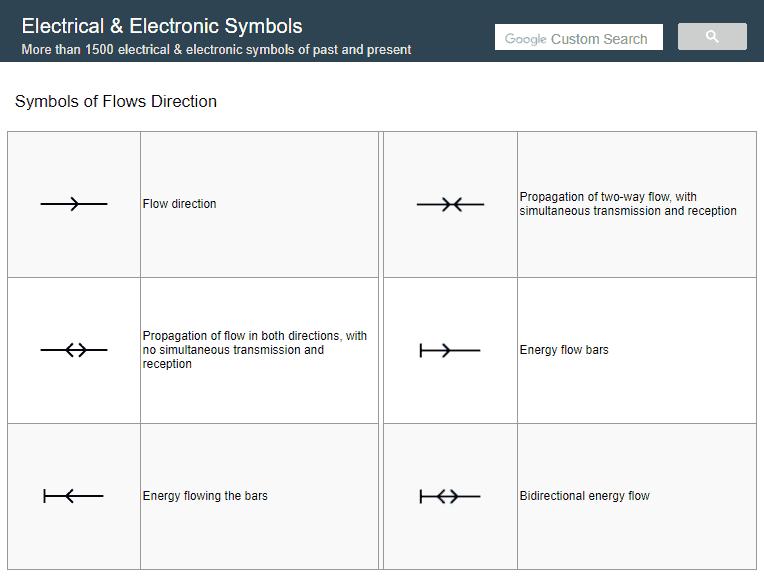 Symbols Of Flows Direction Electrical Electronic Symbols