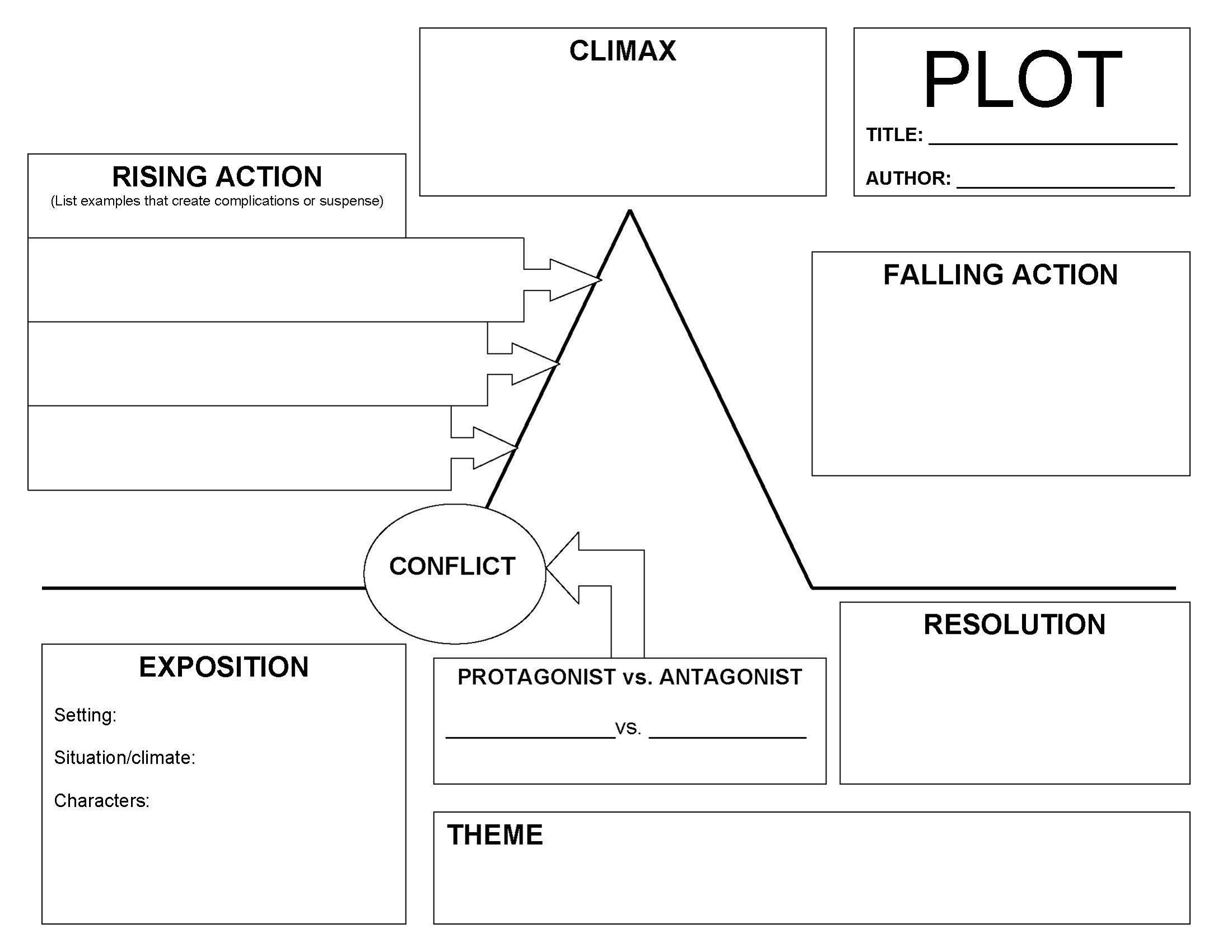 Blank Plot Diagram Template | Printable Diagram