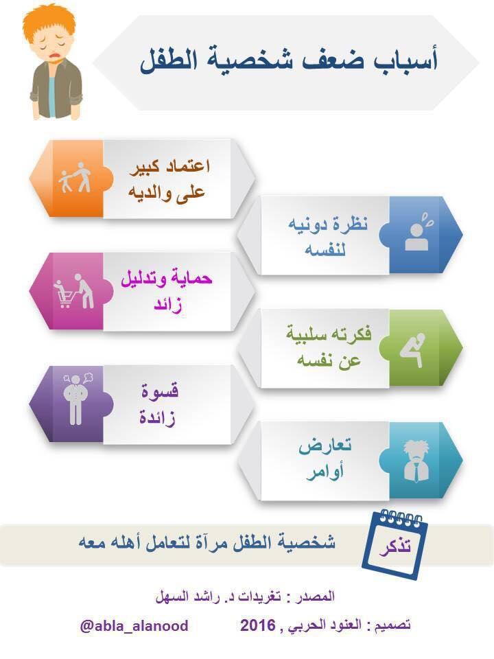 نصائح في التربية Baby Education Childrens Education Kids Education