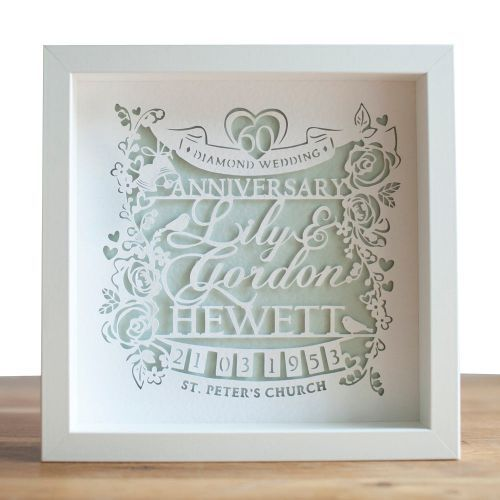 1 Year Anniversary Gifts For Husband Paper : Paper Anniversary Gift Etsy One Year Anniversary Card for husband ...