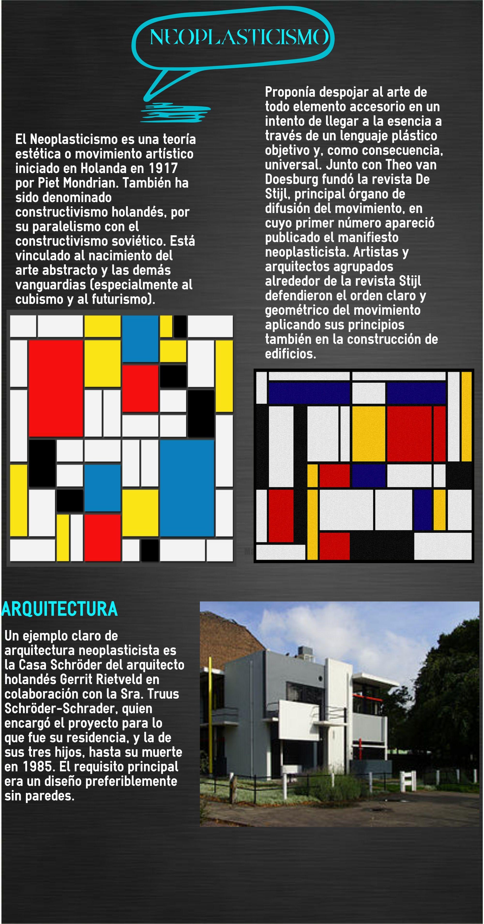 Un resumen de el Neoplasticismo y su arquitectura hecho por su ...