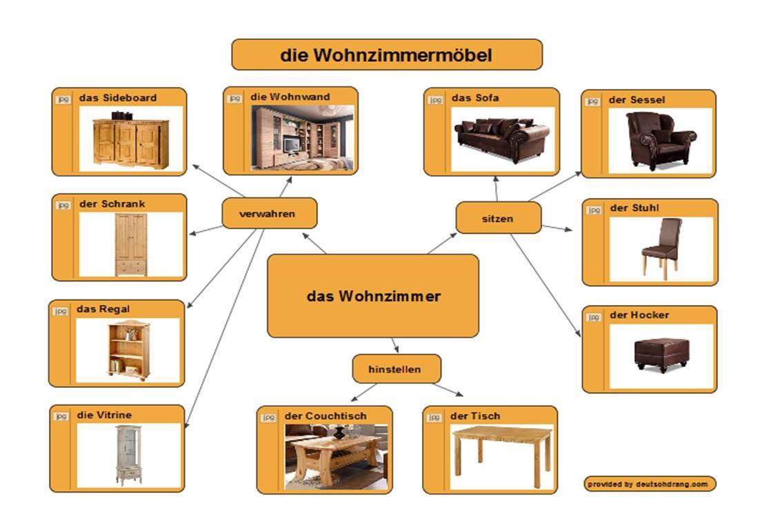 Wohnzimmermoebel Living Room Furniture School Pinterest