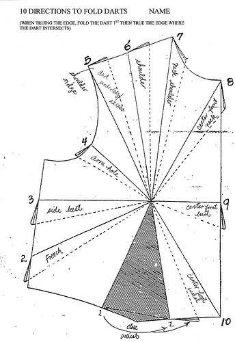 dart manipulation pivot method pdf