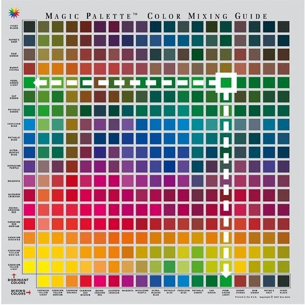 tableau chromatique du m lange des 18 principales couleurs 29 x 29 nuancier de couleur. Black Bedroom Furniture Sets. Home Design Ideas