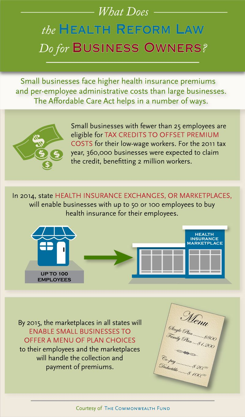 Small businesses face higher health insurance premiums and