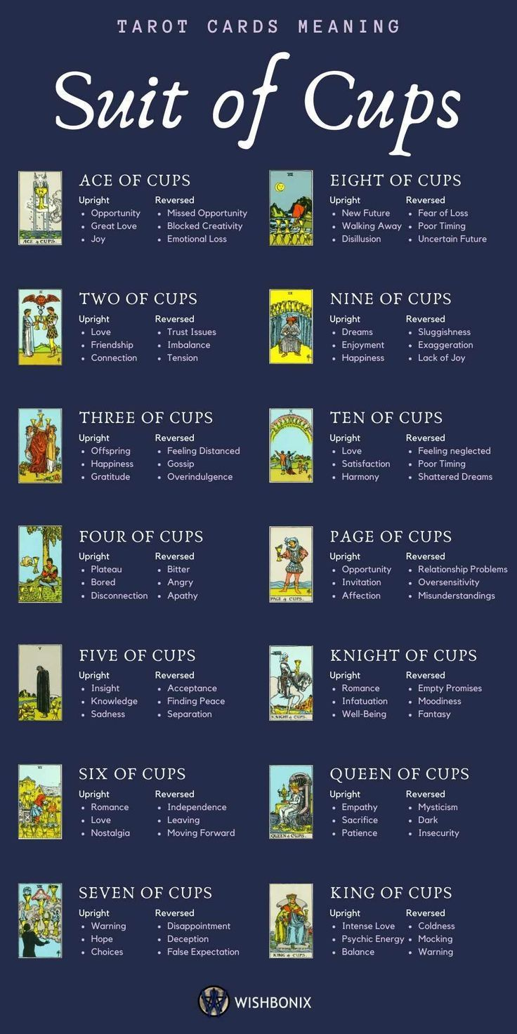Tarot Spread - Law of Attraction — Emerald Lotus D