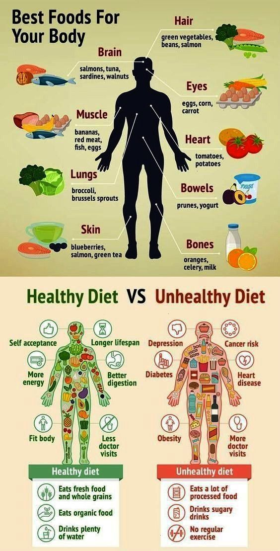 #infographicthe #infographic #different #unhealthy #category #sleeping #tipsbest #healthy #fitness #...