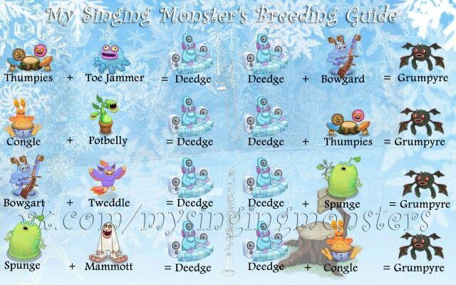 My Singing Monster Singing Monsters My Singing Monsters Cheats My Singing Monsters