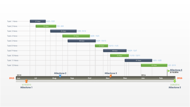 the free gantt chart template was created to outline your project at