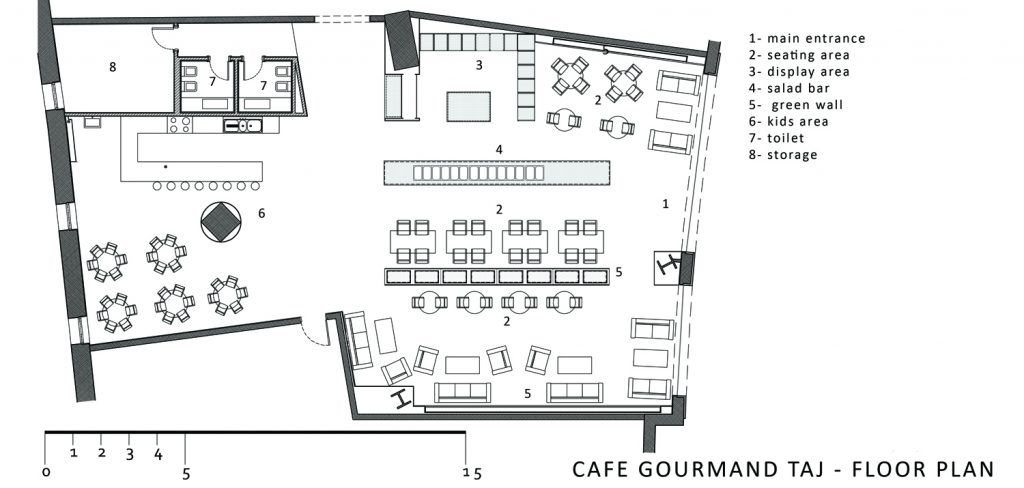 How To Create An Awesome Coffee Shop Floor Plan Any Size Or Dimension Floor Plan Layout Floor Plans Cafe Floor Plan
