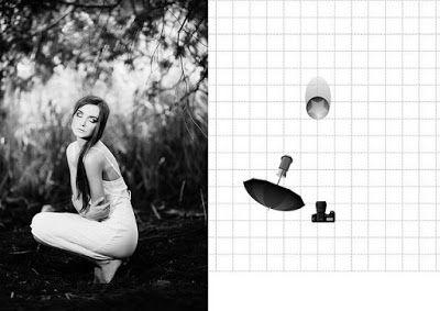 Come creare schemi per illuminazione fotografica light set up