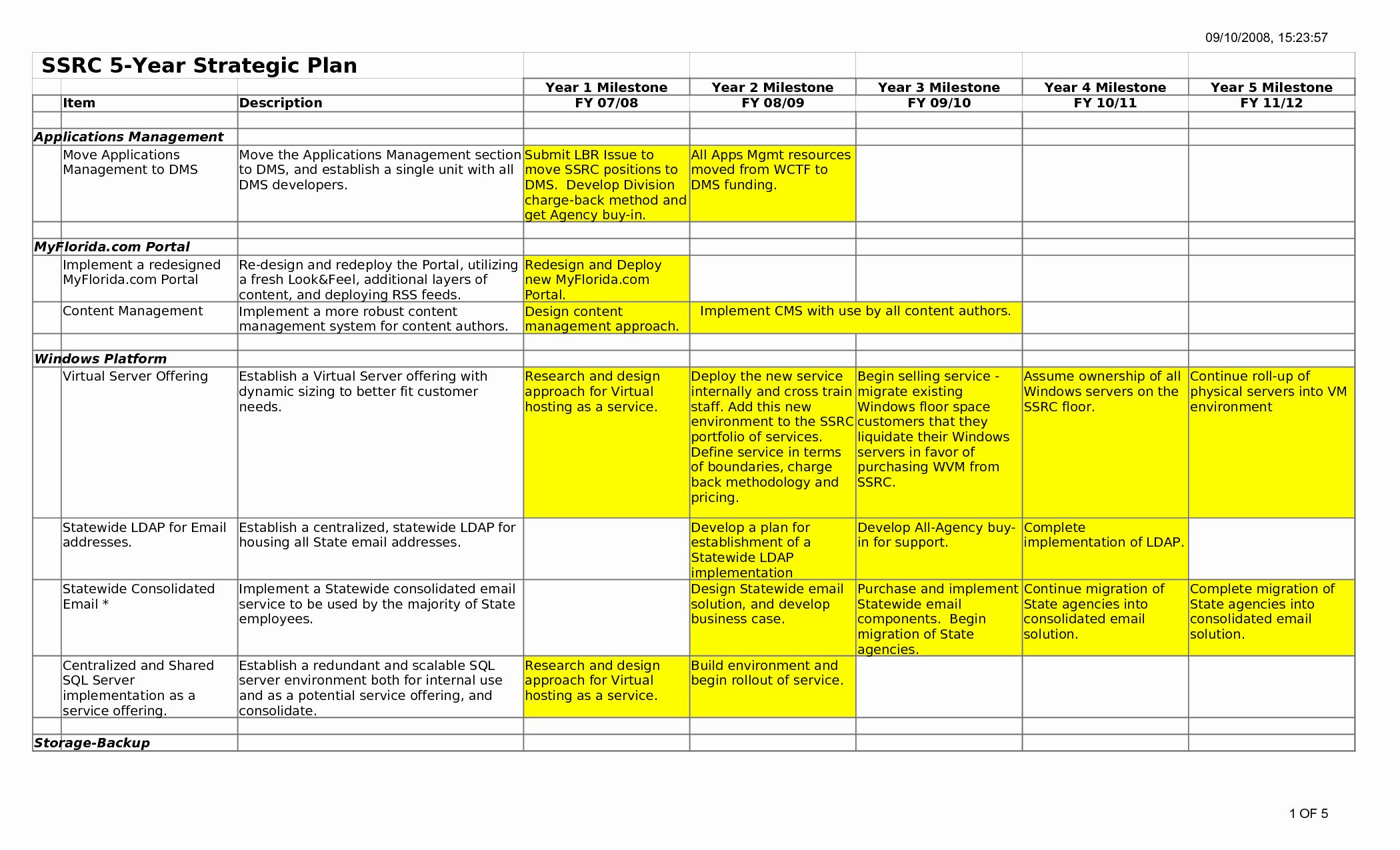 Simple internal business plan template how to write paint proposal
