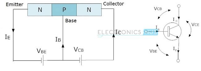 Npn transistor symbols and structure