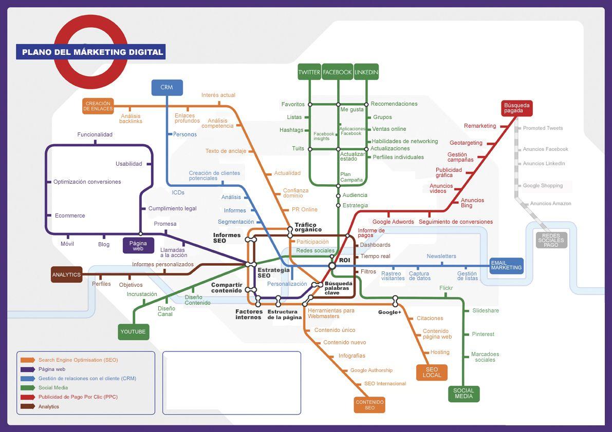 ¿Ya sabes cual es tu ruta del #marketingonline?  @solucionseo  te da el mapa para que no te pierdas.