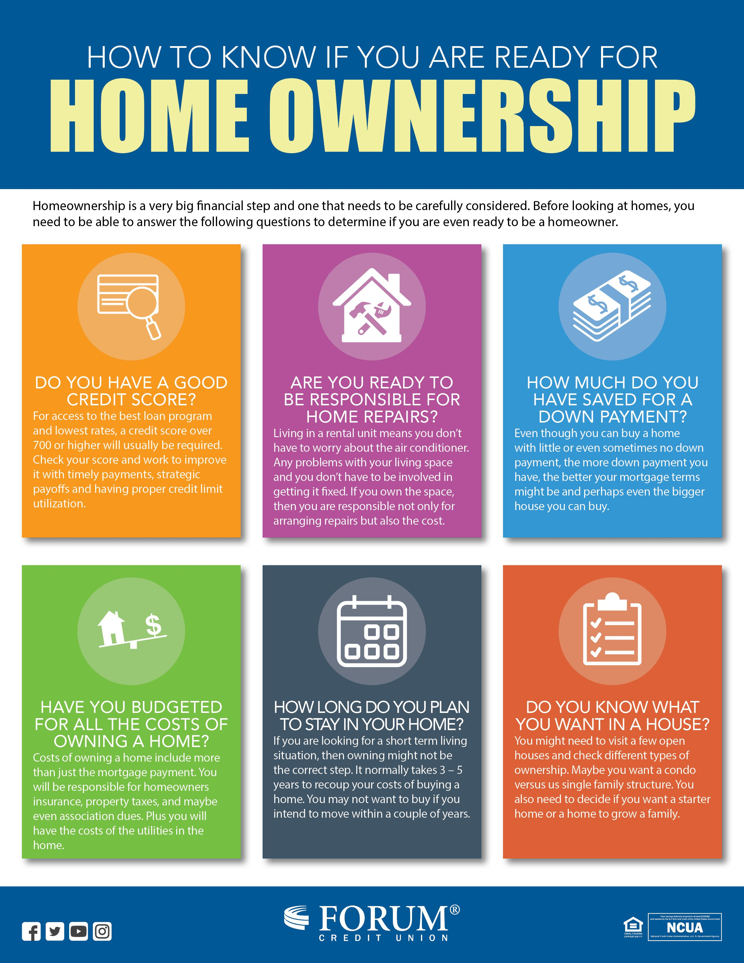 How To Know If You Are Ready For Home Ownership Forum Credit Union Home Equity Line Home Equity Home Ownership