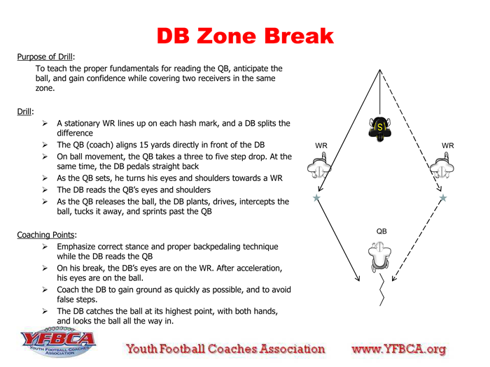 Zone Break Tackling drills, Football drills, Db football