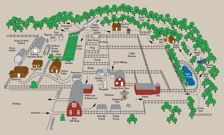28 farm layout design ideas to inspire your homestead for Ranch layout plans