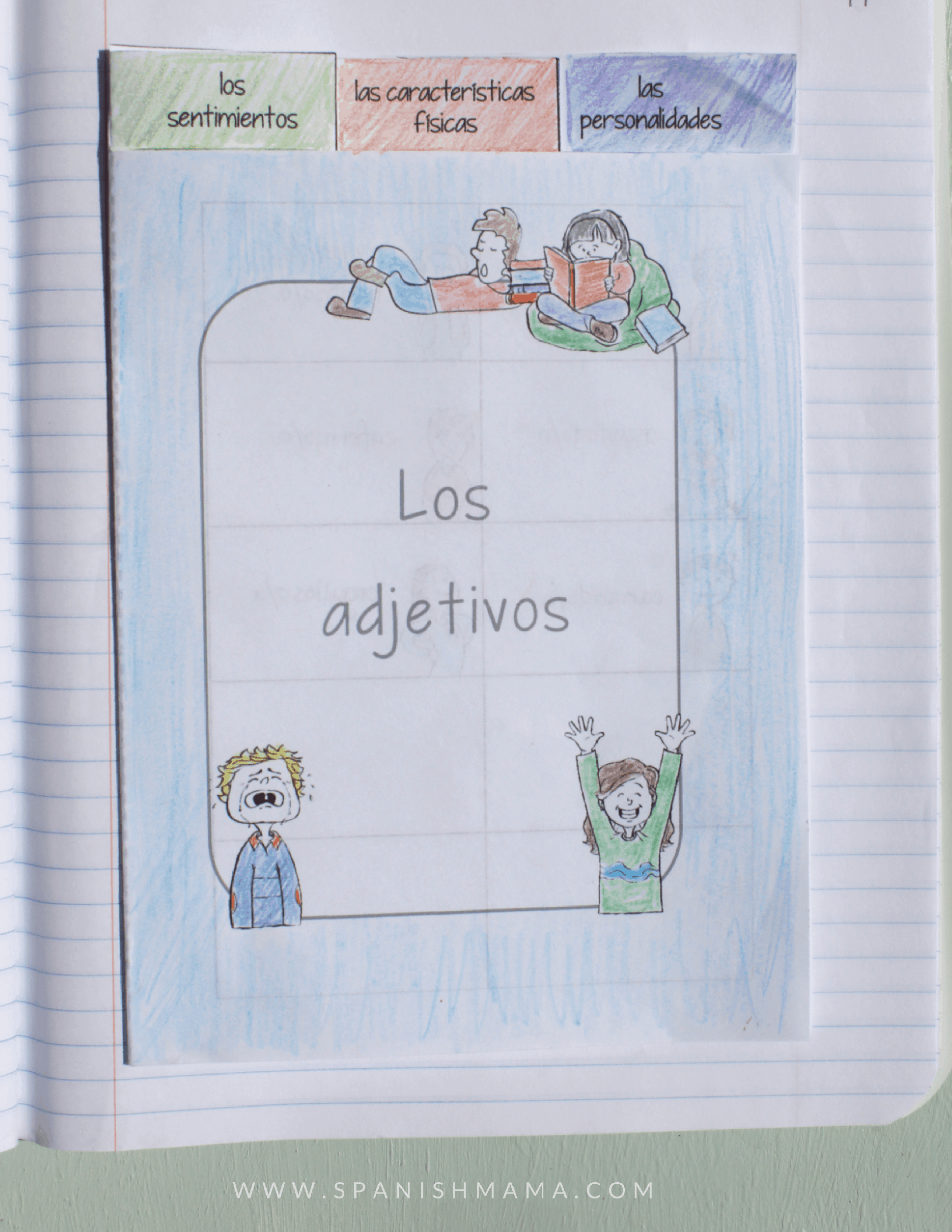 Spanish Notebook Section 4 Vocabulary