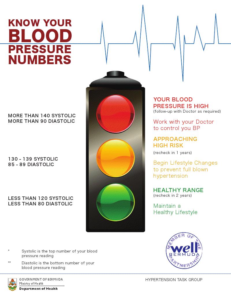 Znalezione obrazy dla zapytania leaflets high blood pressure znalezione obrazy dla zapytania leaflets high blood pressure nvjuhfo Gallery