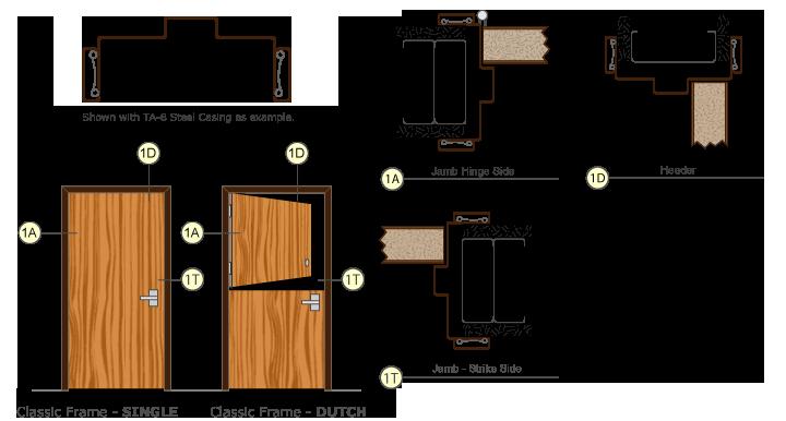 Single Dutch Dutch Door Door Frame Frames On Wall