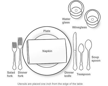 Informal table setting  sc 1 st  Pinterest & Informal table setting | Table + Floral | Pinterest | Table settings ...