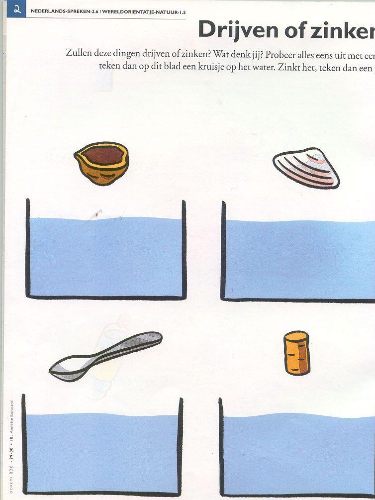 Voorkeur werkblad drijven en zinken | φυσικές επιστήμες | Water &HP59