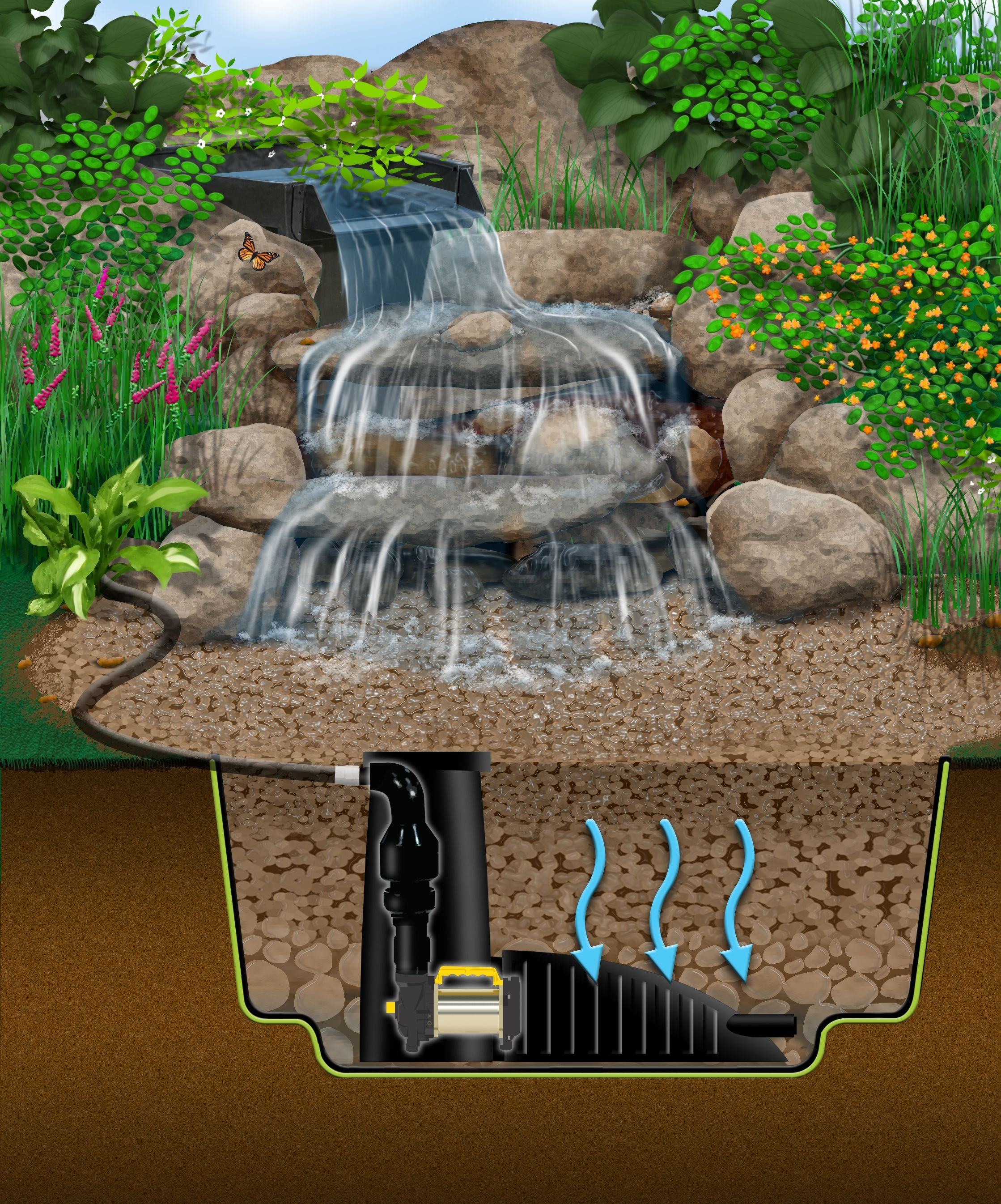 The pondless waterfall wall mounted waterfall garden ponds for Garden pond water features