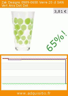 Zak Designs 0989-0650 Verre 20 cl SAN Vert Anis Dot Dot (Cuisine). Réduction de 65%! Prix actuel 3,81 €, l'ancien prix était de 10,98 €. https://www.adquisitio.fr/zak-designs/0989-0650-verre-20-cl-san