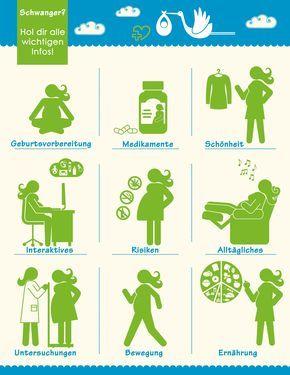 Schwangerschaft: alles Wichtige im Überblick!  (Bildquelle: istock)