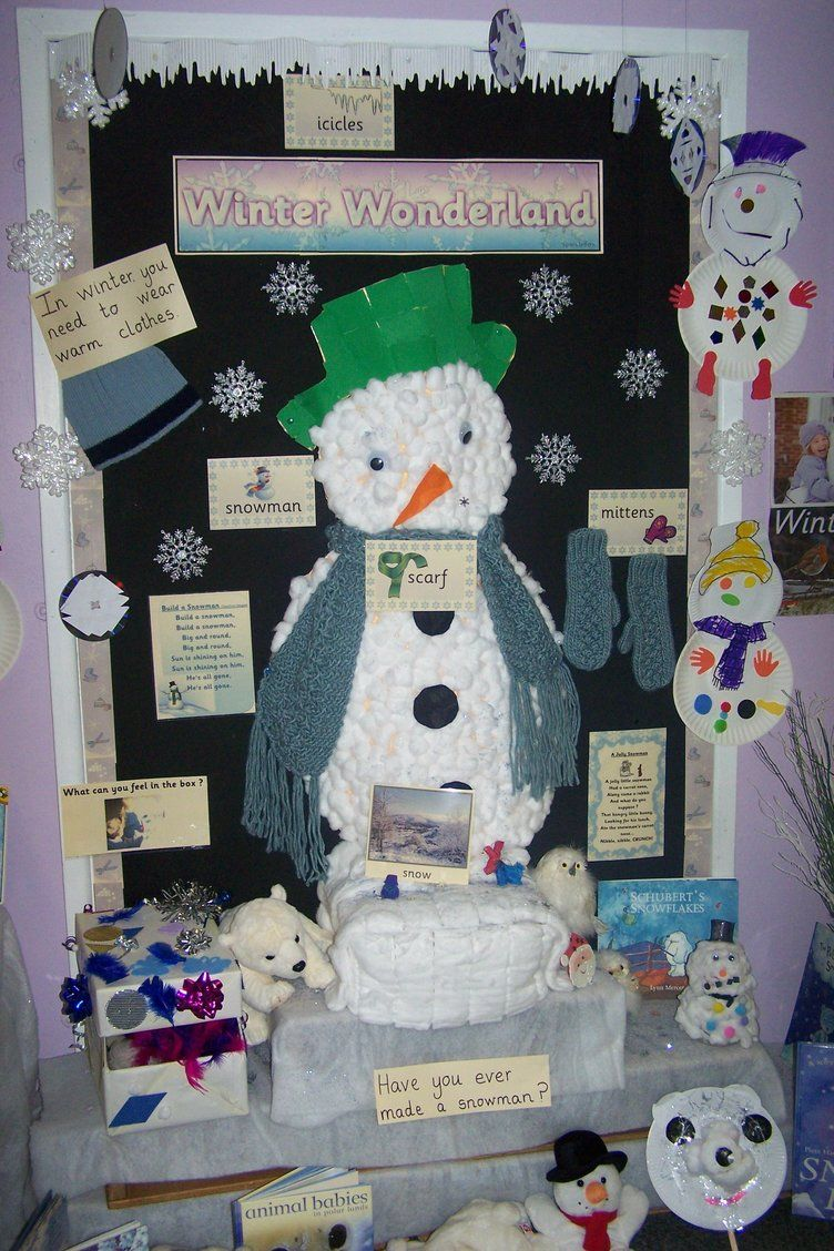 Winter Wonderland Display Classroom Display Snowman Winter Winter Classroom Display Winter Preschool Winter Classroom