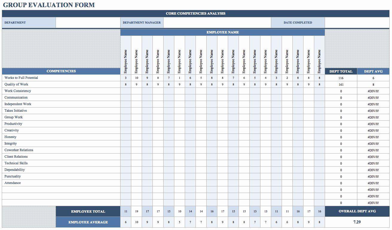 Employee Performance Scorecard Template Excel Best Of Free