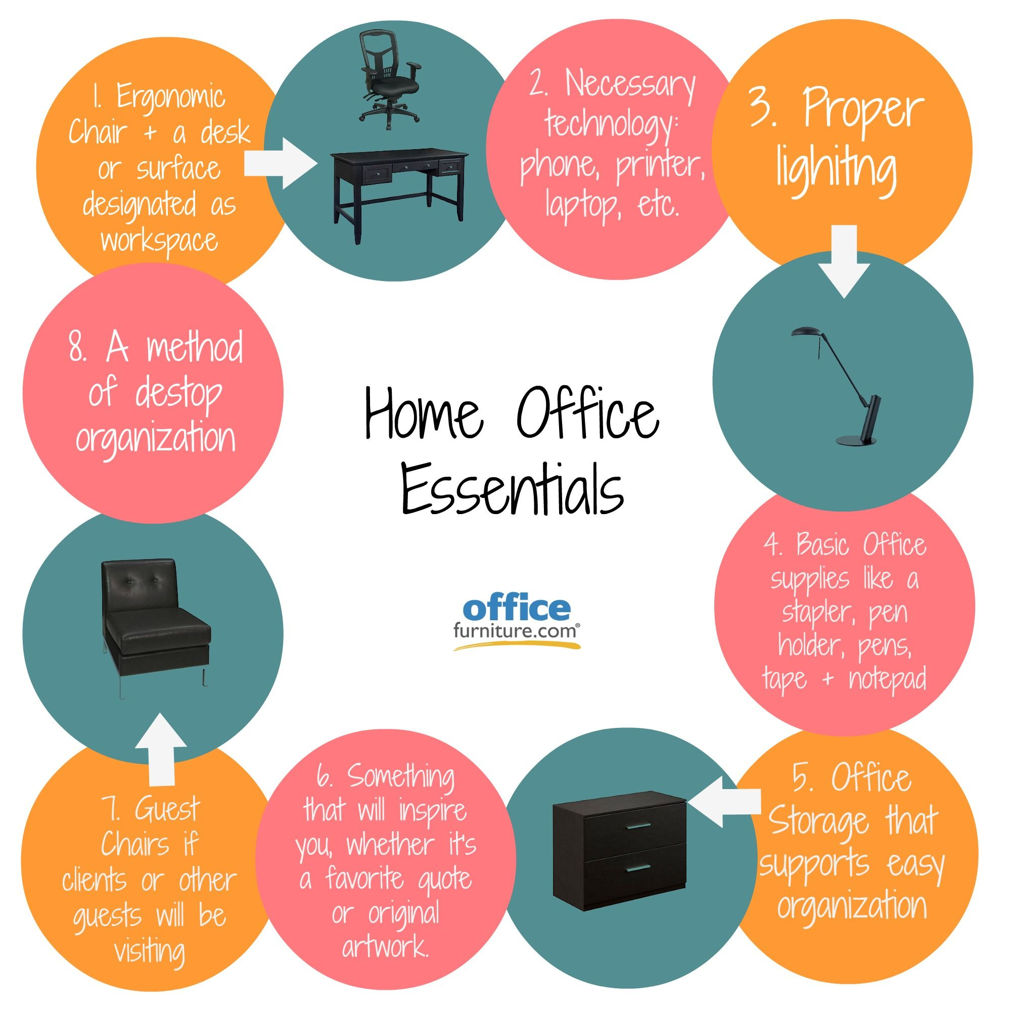 Essentials for your home office // office must-haves | home office ...