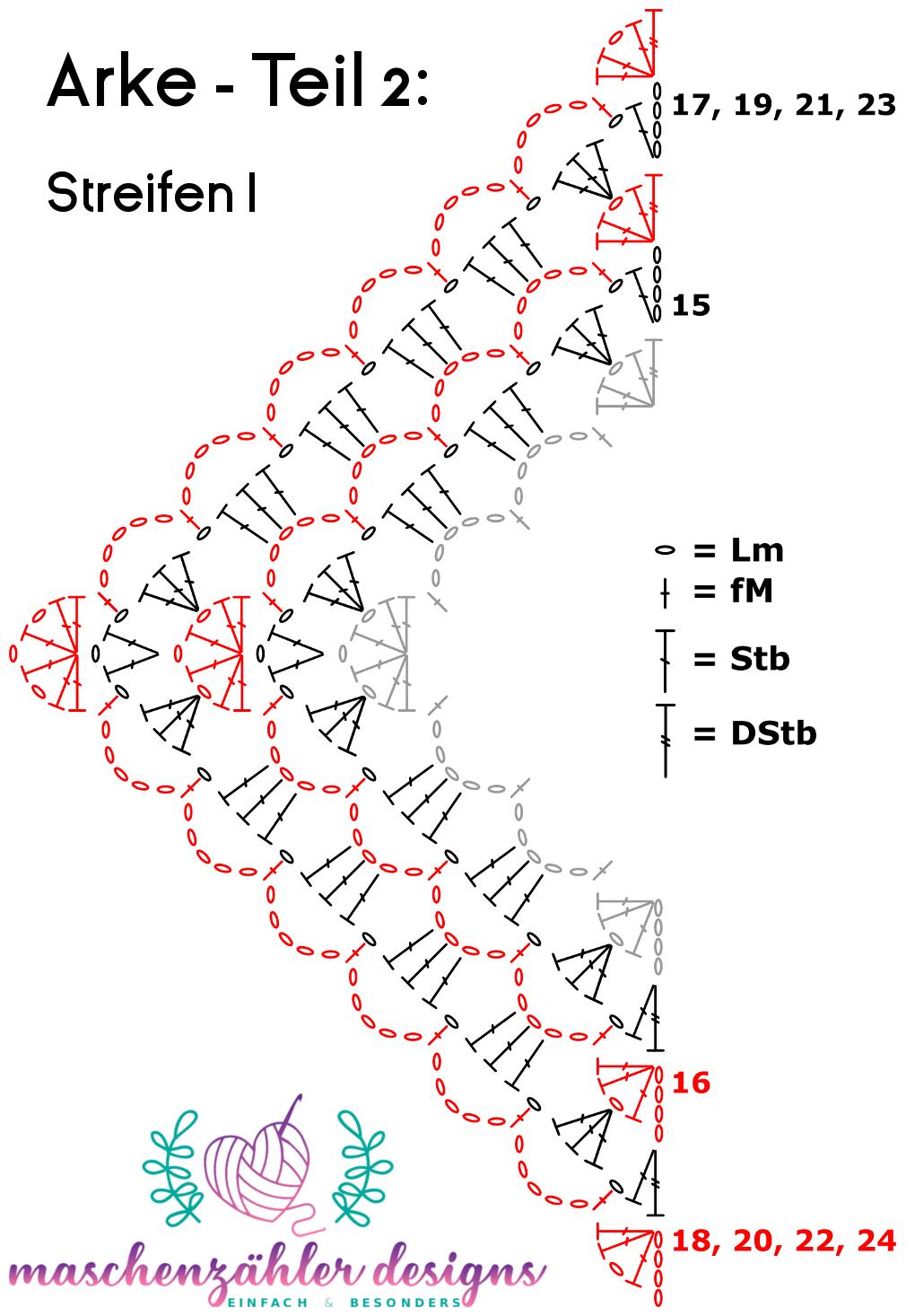 Photo of Häkelschrift für den dreieckigen Arke-Schal – Teil 2: Streifen I.