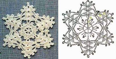 I Miei Lavori Alluncinetto Schemi Uncinetto Natale Crochet Star