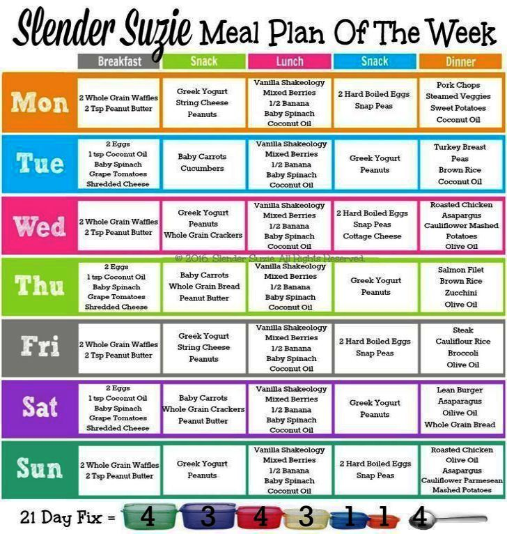 Healthy Eating On A Tight Budget Uk Near Ramadan Healthy Eating Recipes Clean Eating Meal Plans For Begi 21 Day Fix Meal Plan 21 Day Fix Meals 21 Day Fix Diet