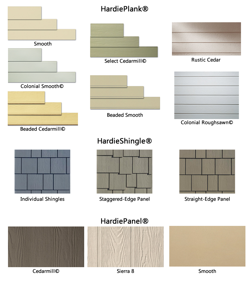 Hardie plank colors google search west coast dreamin for Hardie plank price
