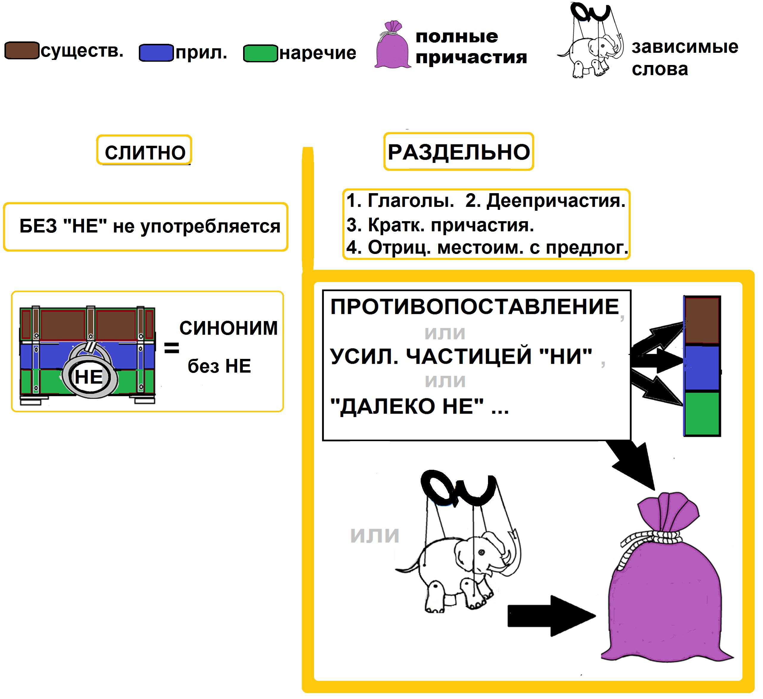 Скачать гдз на русский язык л а тростенцова