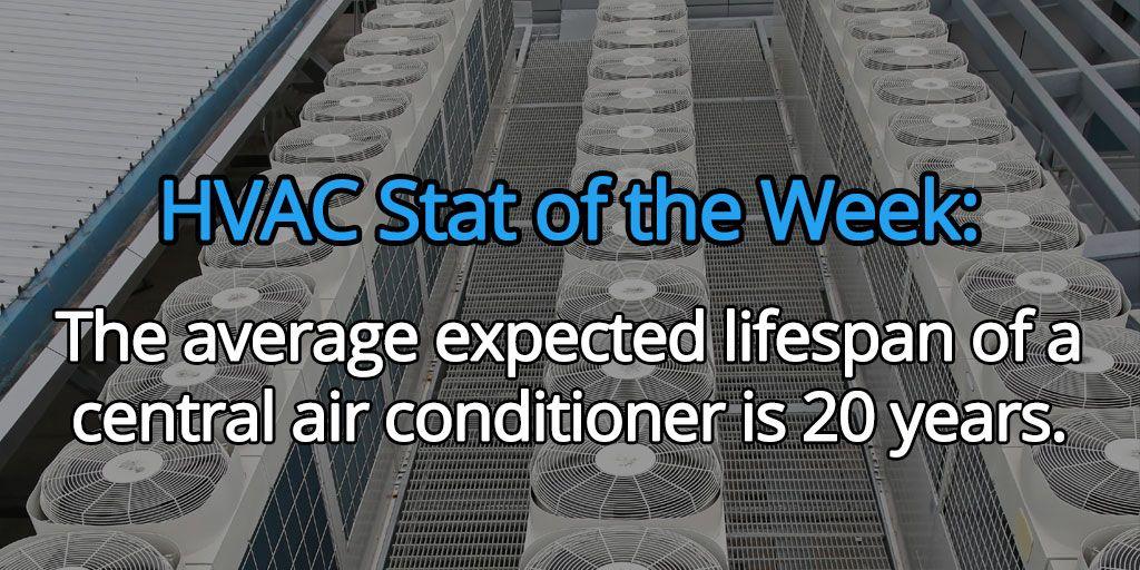 HVAC Professonal Training Program Hvac technician, Hvac