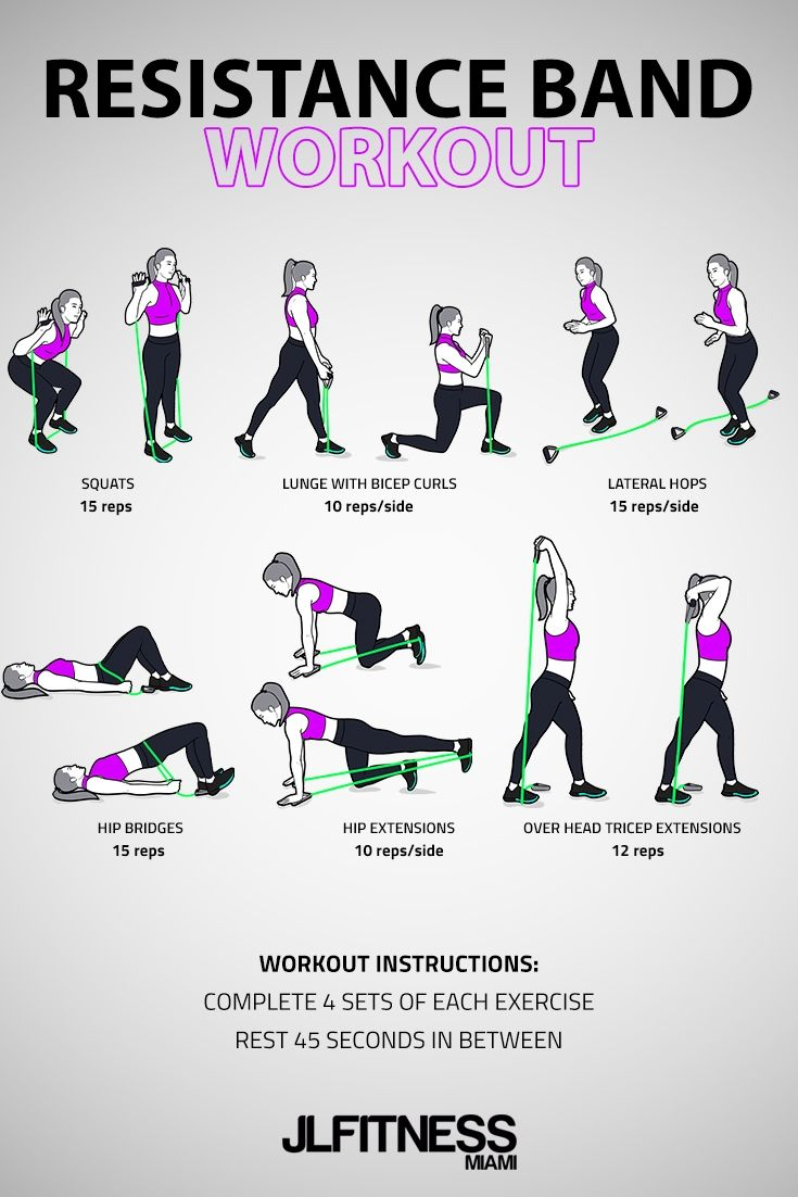 Resistance Band Workout For Women- At Home Workout   JLFITNESSMIAMI
