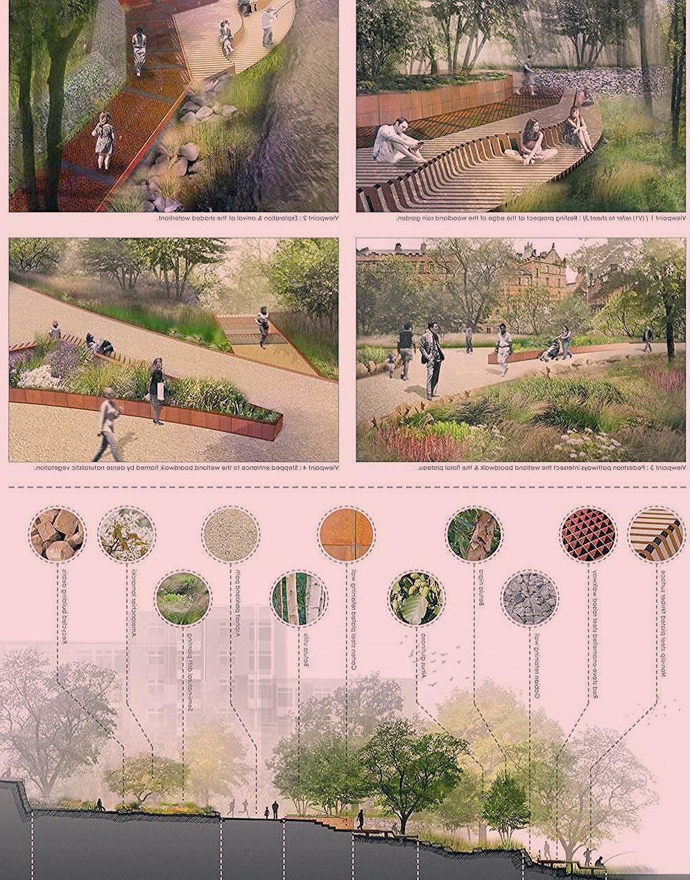 Landscape Gardening Course Birmingham That Landscape Gardening Courses Manchester Quite Poster Design Software Landscape Design Software Free Landscape Design