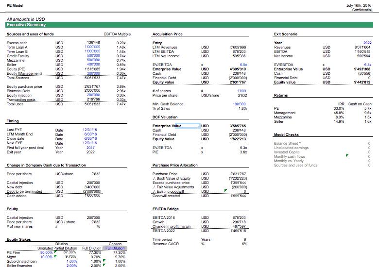 Free Spreadsheet Templates | Tech Stuff | Leveraged buyout
