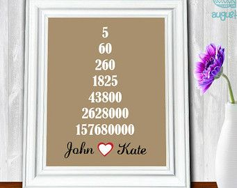 ... Wedding Anniversary Poems Fifth Year Wedding Anniversary Gift Ideas
