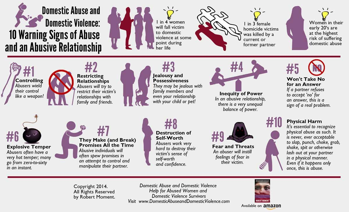 domestic violence and family abuse Importance of understanding domestic violencethe us surgeon general recently declared domestic violence to be the number one health concern in our country today.