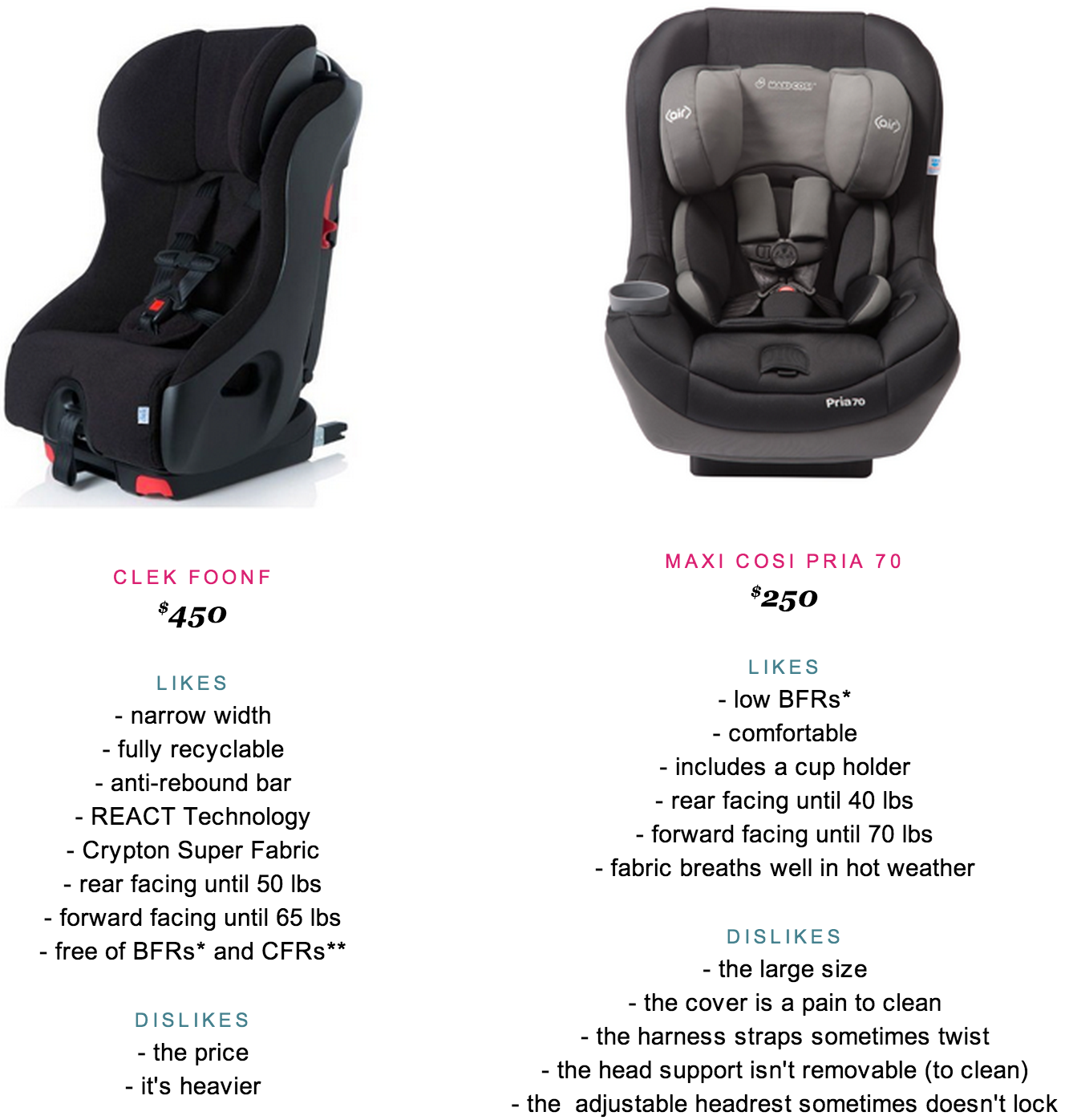 Maxi Cosi Car Seat Vs Peg Perego Conrad Weekly 3alllthedifferent Baby Car Seats Rear