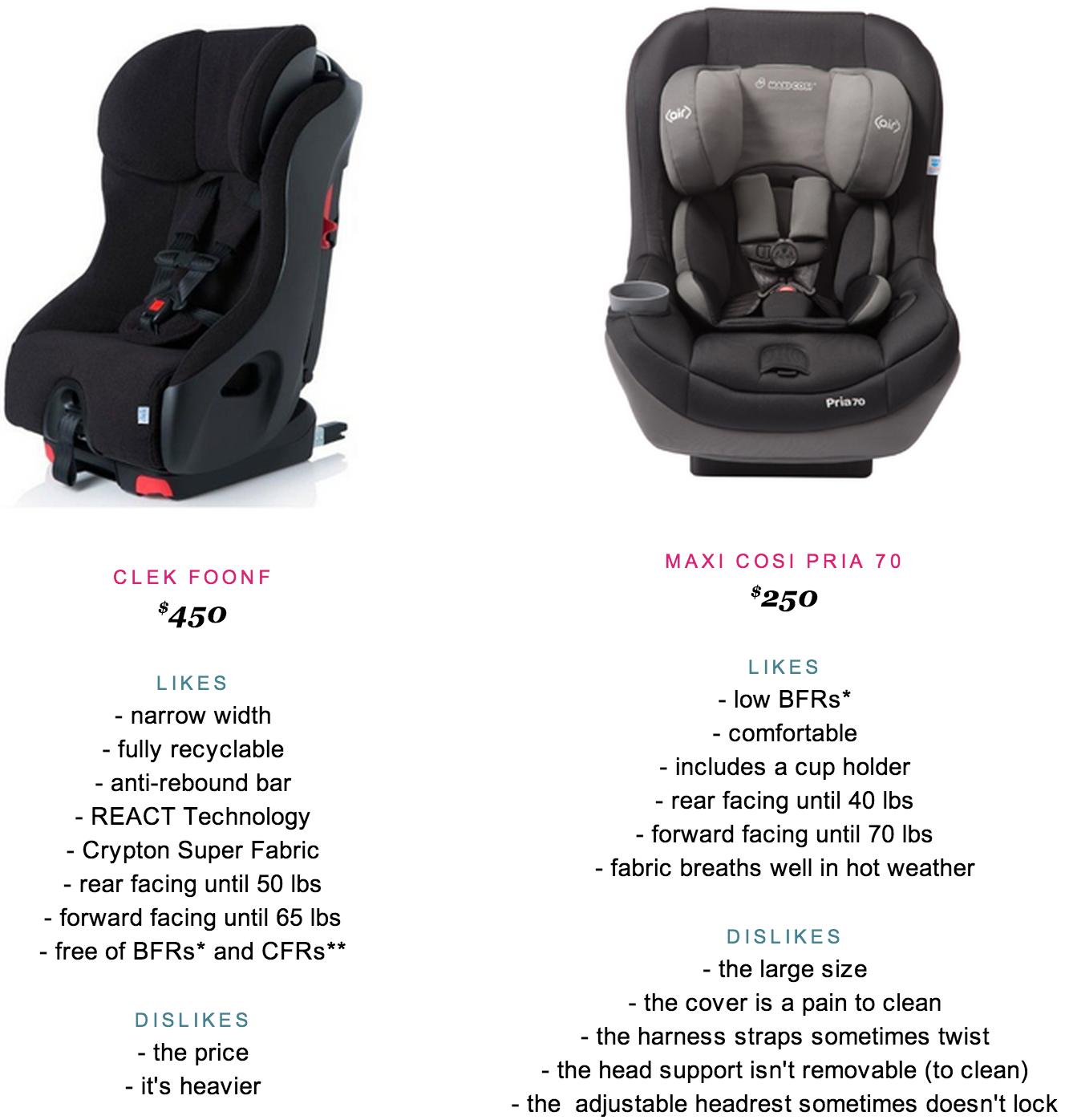 How To Clean Maxi Cosi Priori Car Seat Cover