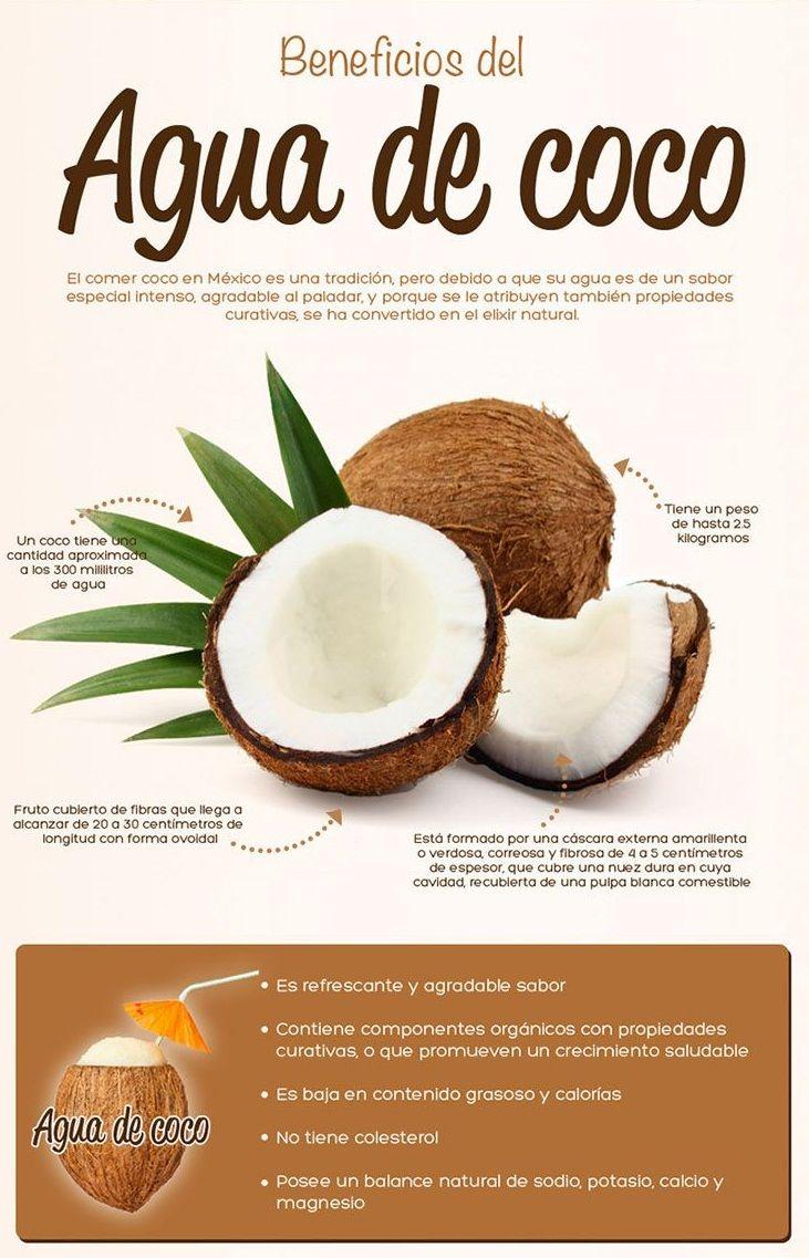 Buenos Días Hermosas El Agua De Coco Te Aporta Muchos Nutrientes Pero Sabes En Que Te Ayuda Consumir Aceite De Coco Te Sorpr Food Homemade Remedies Fruit