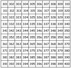 Number Charts To 1000 Hundreds Chart Number Chart Math Charts